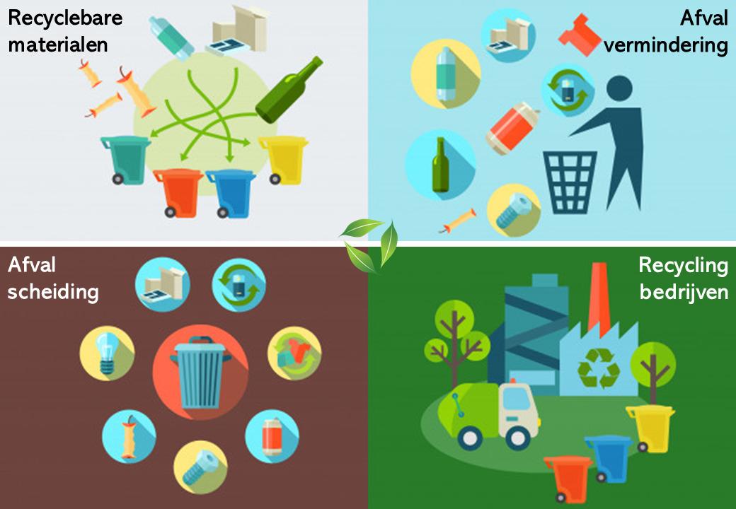 Bij alle processen kiezen wij voor duurzaam inkopen, hergebruik & op verantwoorde wijze afvoeren.